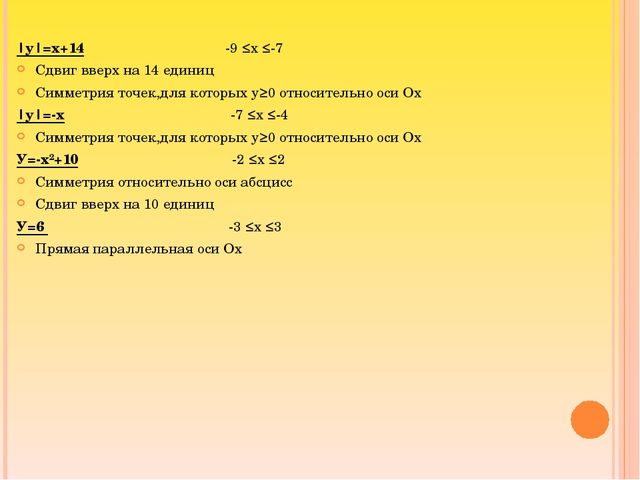 |у|=х+14 -9 ≤х ≤-7 Сдвиг вверх на 14 единиц Симметрия точек,для которых у≥0 о...