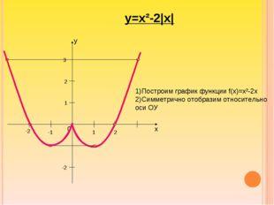 y 2 3 1 -1 -2 -2 1 2 x 0 у=х²-2|x| 1)Построим график функции f(x)=x²-2x 2)Сим