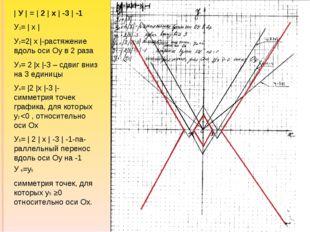 | У | = | 2 | х | -3 | -1 У1= | х | У2=2| х |-растяжение вдоль оси Оу в 2 раз