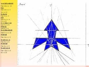 у-=2 2/3 х+38 2/3 При-16≤ х ≤ -13 У=4 при-13≤ х ≤ -3 3≤ х ≤ 13 У=-5х-11 При-4