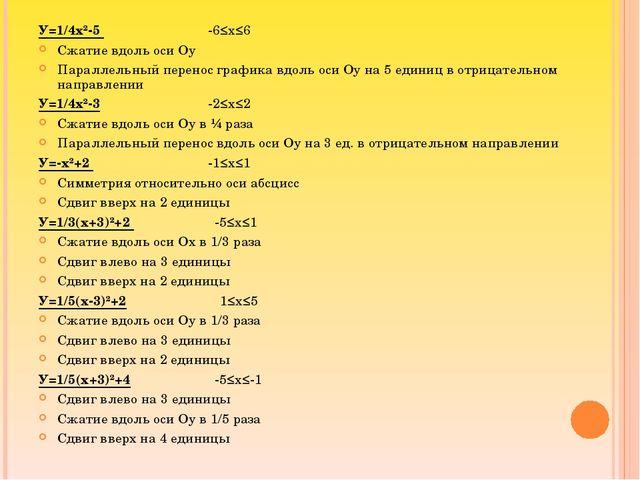 У=1/4х²-5 -6≤х≤6 Сжатие вдоль оси Оу Параллельный перенос графика вдоль оси О...
