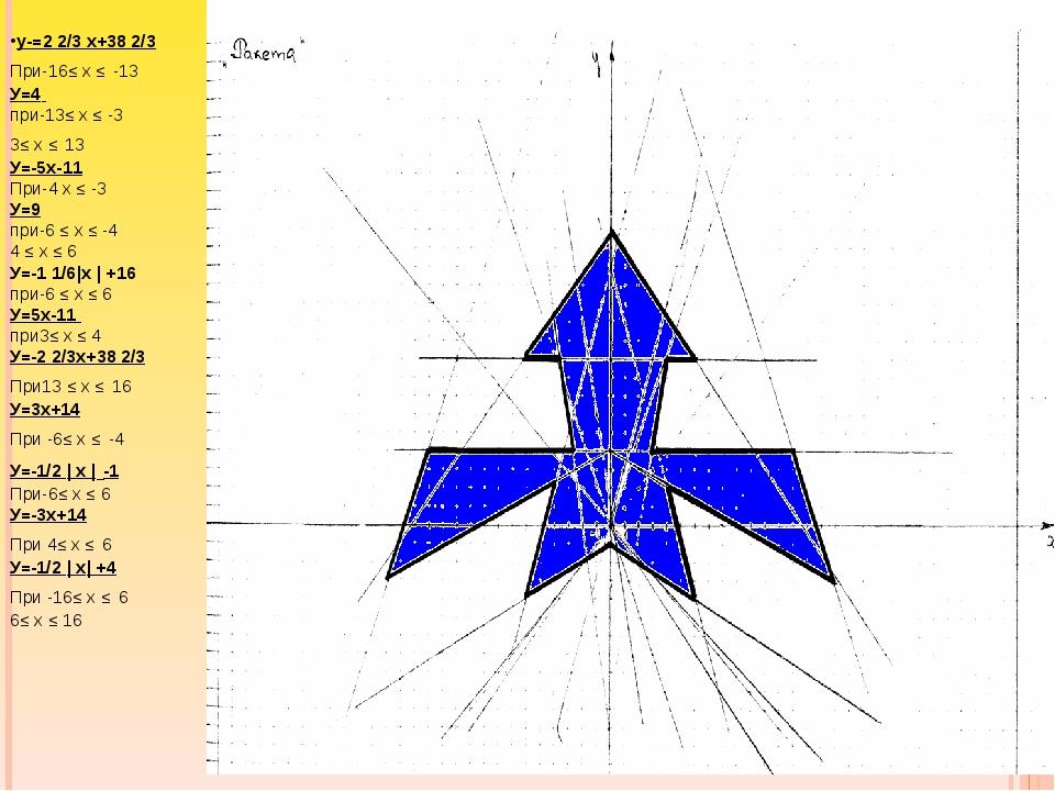 у-=2 2/3 х+38 2/3 При-16≤ х ≤ -13 У=4 при-13≤ х ≤ -3 3≤ х ≤ 13 У=-5х-11 При-4...