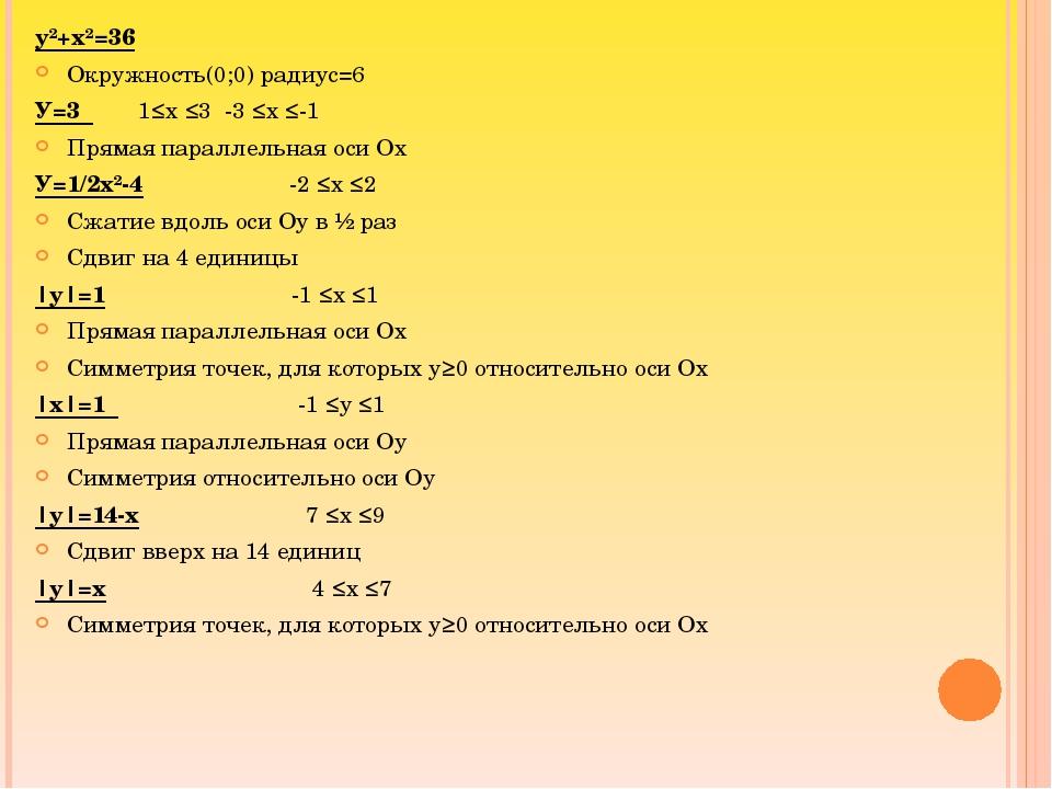 у²+х²=36 Окружность(0;0) радиус=6 У=3 1≤х ≤3 -3 ≤х ≤-1 Прямая параллельная ос...