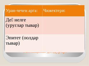Таблицаны долдурар: Уран-чеченарга: Чижектери: Деңнелге(уруглартывар) Эпитет