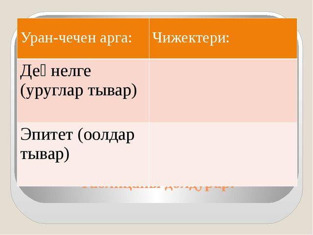 Таблицаны долдурар: Уран-чеченарга: Чижектери: Деңнелге(уруглартывар) Эпитет...