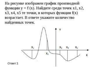 На рисунке изображен график производной функции y = f (x). Найдите среди точе