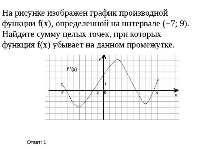 На рисунке изображен график производной функции f(x), определенной на интерва...