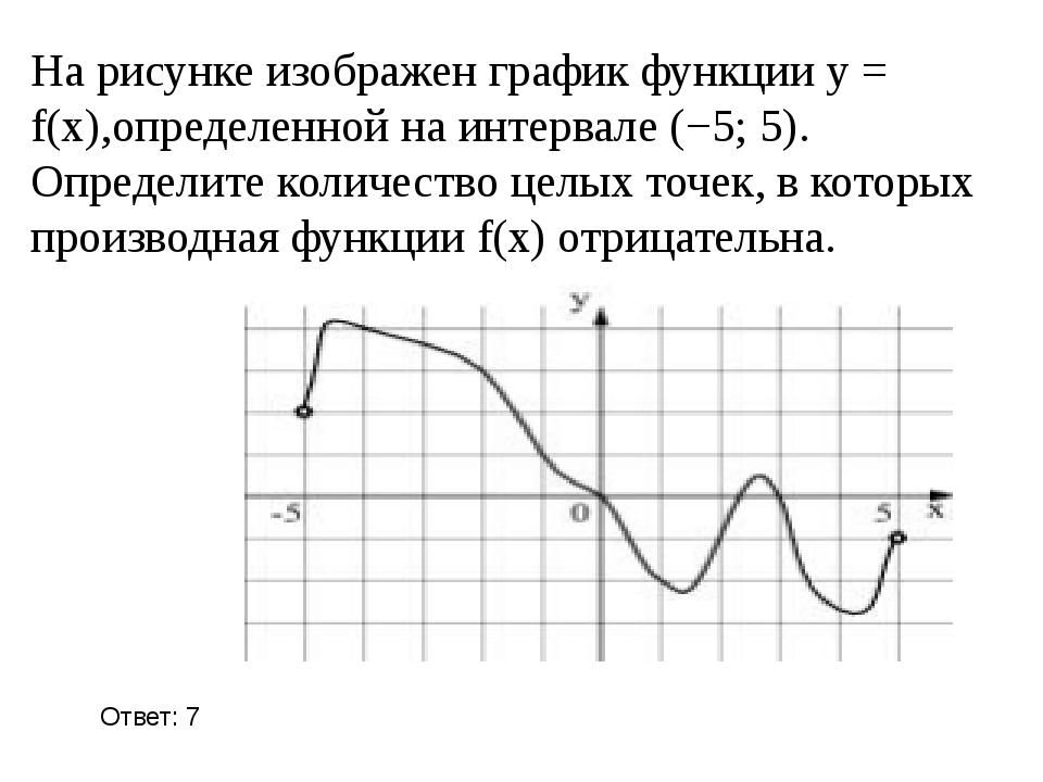 На рисунке изображен график функции y = f(x),определенной на интервале (−5; 5...