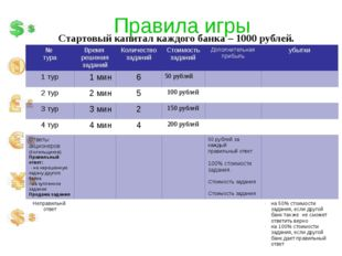 Правила игры Стартовый капитал каждого банка – 1000 рублей. № тура Время реше