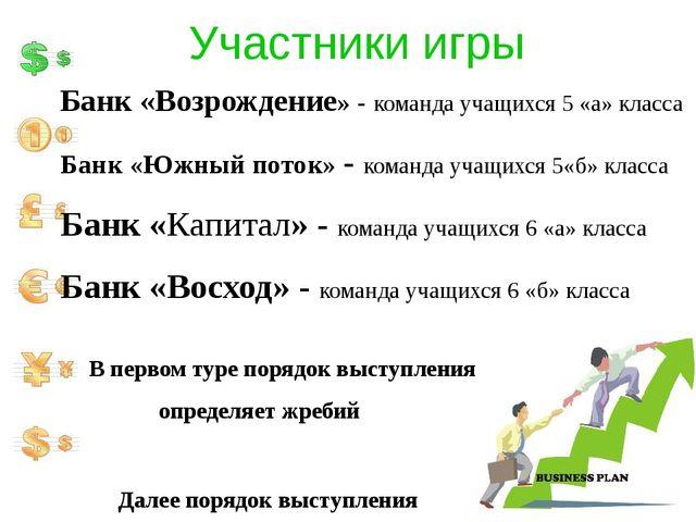 Участники игры Банк «Возрождение» - команда учащихся 5 «а» класса Банк «Южный...
