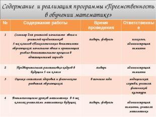 Содержание и реализация программы «Преемственность в обучении математике» №С