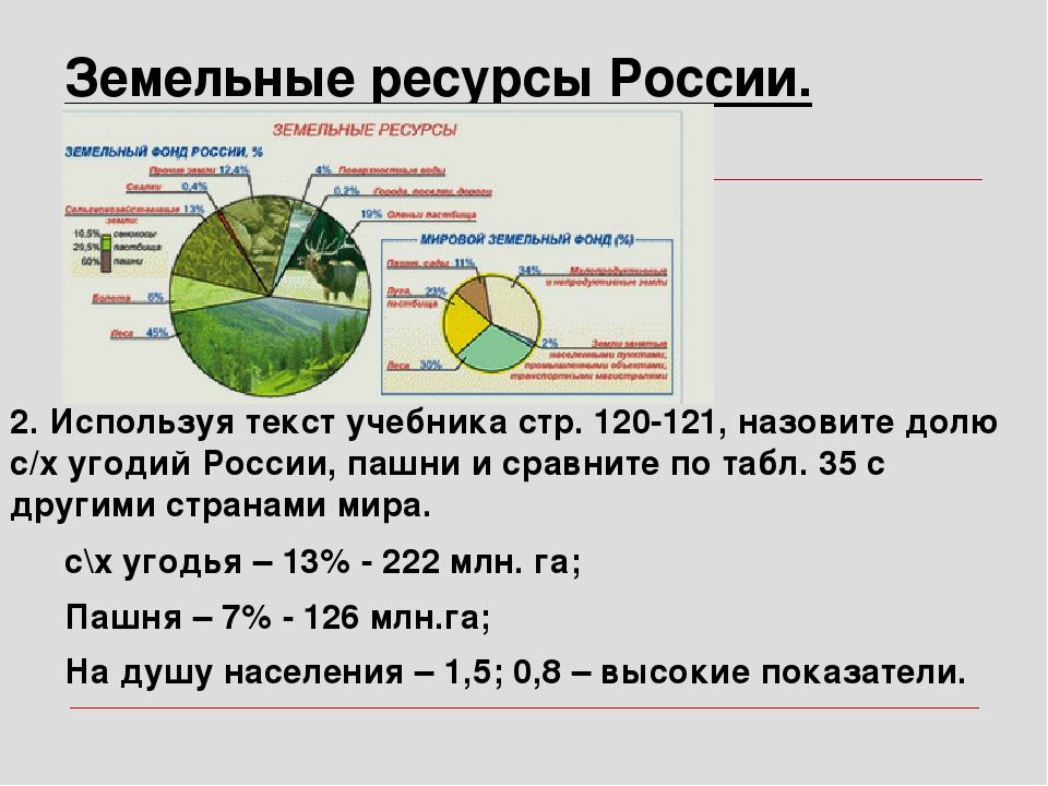 Земельные ресурсы России. 2. Используя текст учебника стр. 120-121, назовите...