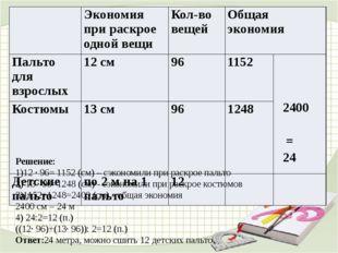 Решение: 1)12 ∙ 96= 1152 (см) – сэкономили при раскрое пальто 2) 13 ∙ 96=124