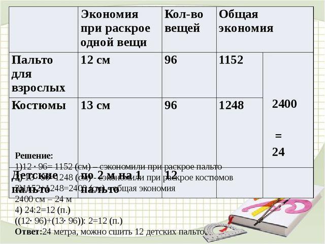 Решение: 1)12 ∙ 96= 1152 (см) – сэкономили при раскрое пальто 2) 13 ∙ 96=124...