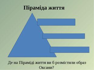 Піраміда життя Де на Піраміді життя ви б розмістили образ Оксани?