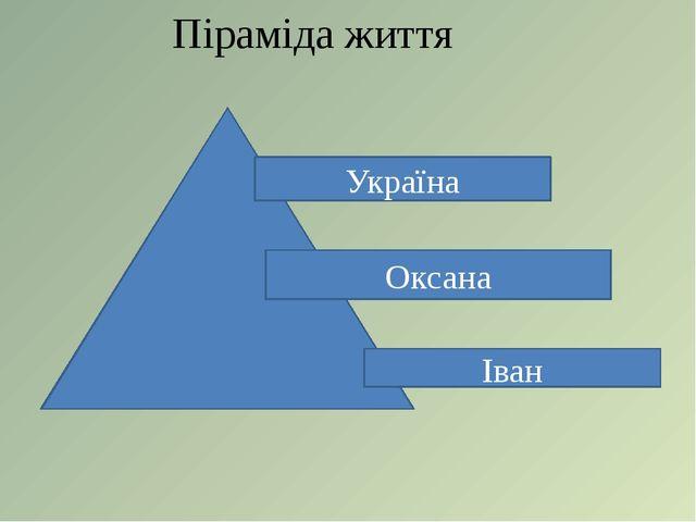 Піраміда життя Україна Оксана Іван