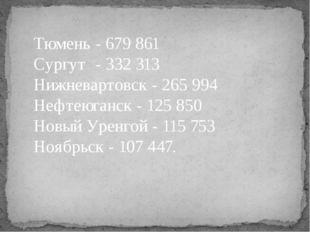Тюмень- 679 861 Сургут- 332 313 Нижневартовск - 265 994 Нефтеюганск - 125