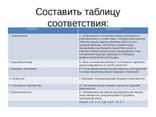 Составить таблицу соответствия: Понятия Определения 1. Безработный А. Доброво