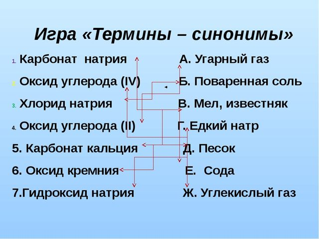 Игра «Термины – синонимы» Карбонат натрия А. Угарный газ Оксид углерода (IV)...