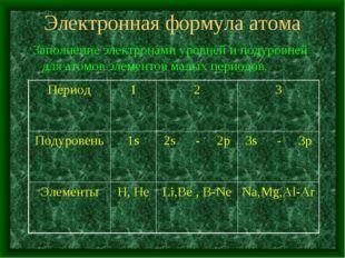 Электронная формула атома Заполнение электронами уровней и подуровней для ато