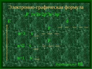 Электронно-графическая формула 15Р 1s22s22p63s2 3p3 E d p n=3 s p n=2 s n=1 s