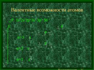 Валентные возможности атомов 15Р 1s22s22p63s1 3p3 3d 1 E d p n=3 s p n=2 s n=