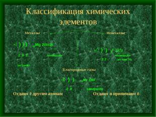 Классификация химических элементов Металлы Неметаллы +⑫ ) ) ) 12Mg 2ē8ē2ē +⑨