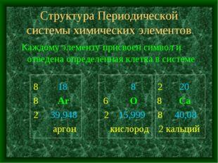 Структура Периодической системы химических элементов Каждому элементу присвое