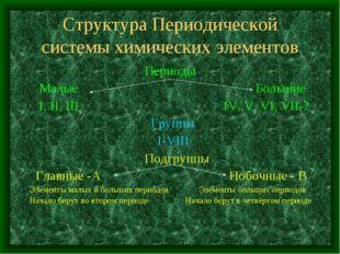 Структура Периодической системы химических элементов Периоды Малые Большие I,