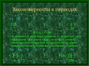 Закономерности в периодах Li Be B C N O F Ne ③) ) ⑩)) 2 1 28 R (Li) > R (Ne)