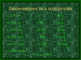 Закономерности в подгруппах Li (+3) )) F )) Ne )) 1 7 8 Na (+11) ))) Cl ))) A