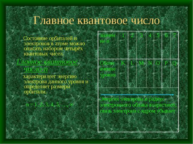 Главное квантовое число Состояние орбиталей и электронов в атоме можно описат...