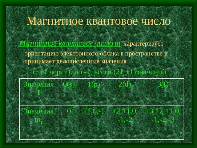 Магнитное квантовое число Магнитное квантовое число mℓ характеризует ориентац...
