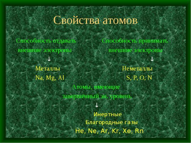 Свойства атомов Способность отдавать Способность принимать внешние электроны...