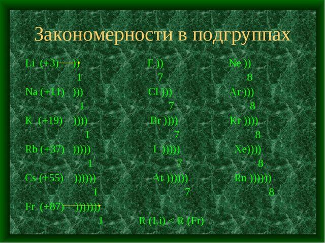 Закономерности в подгруппах Li (+3) )) F )) Ne )) 1 7 8 Na (+11) ))) Cl ))) A...