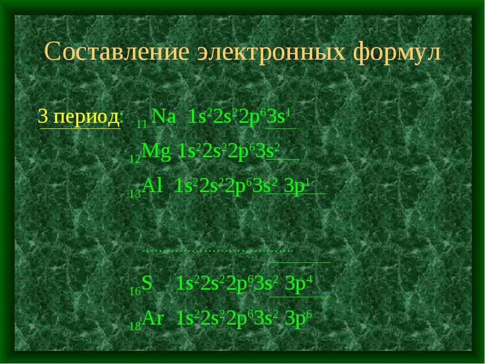 Составление электронных формул 3 период: 11 Na 1s22s22p63s1 12Mg 1s22s22p63s2...