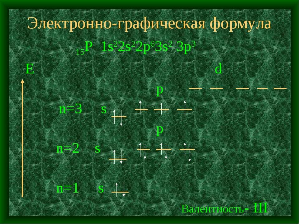 Электронно-графическая формула 15Р 1s22s22p63s2 3p3 E d p n=3 s p n=2 s n=1 s...