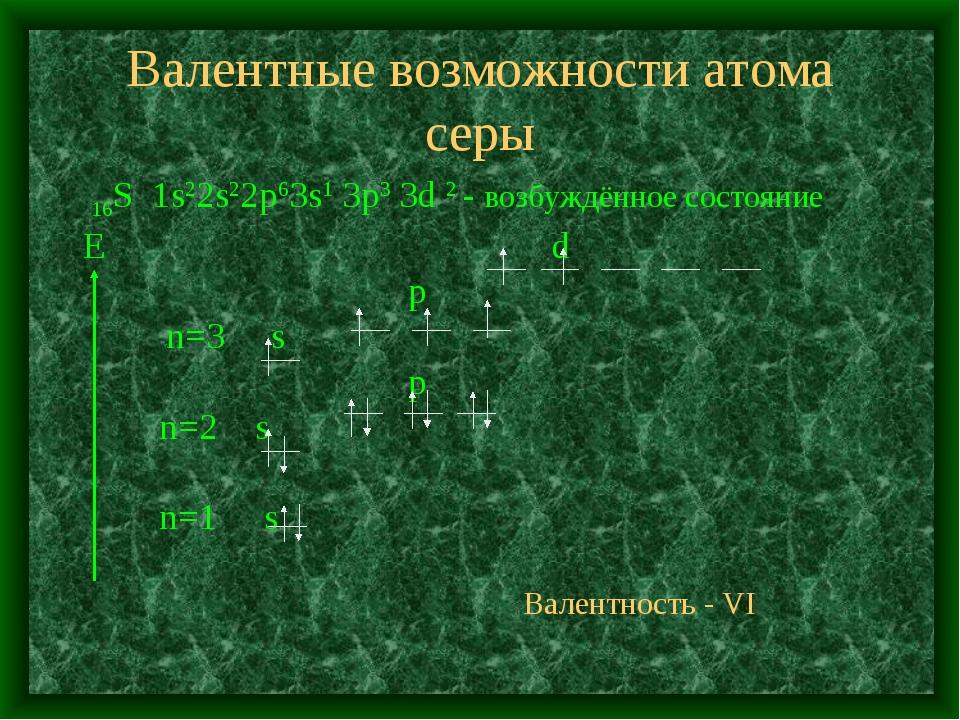 Валентные возможности атома серы 16S 1s22s22p63s1 3p3 3d 2 - возбуждённое сос...
