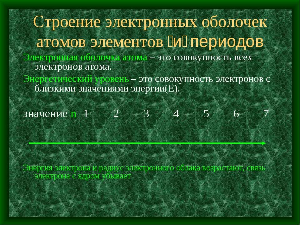 Строение электронных оболочек атомов элементов ⅠиⅡпериодов Электронная оболоч...