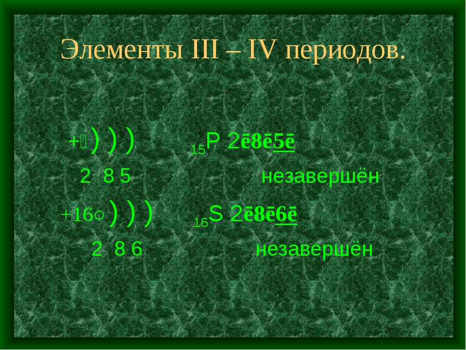 Элементы III – IV периодов. +⑮) ) ) 15P 2ē8ē5ē 2 8 5 незавершён +16○) ) ) 16S...