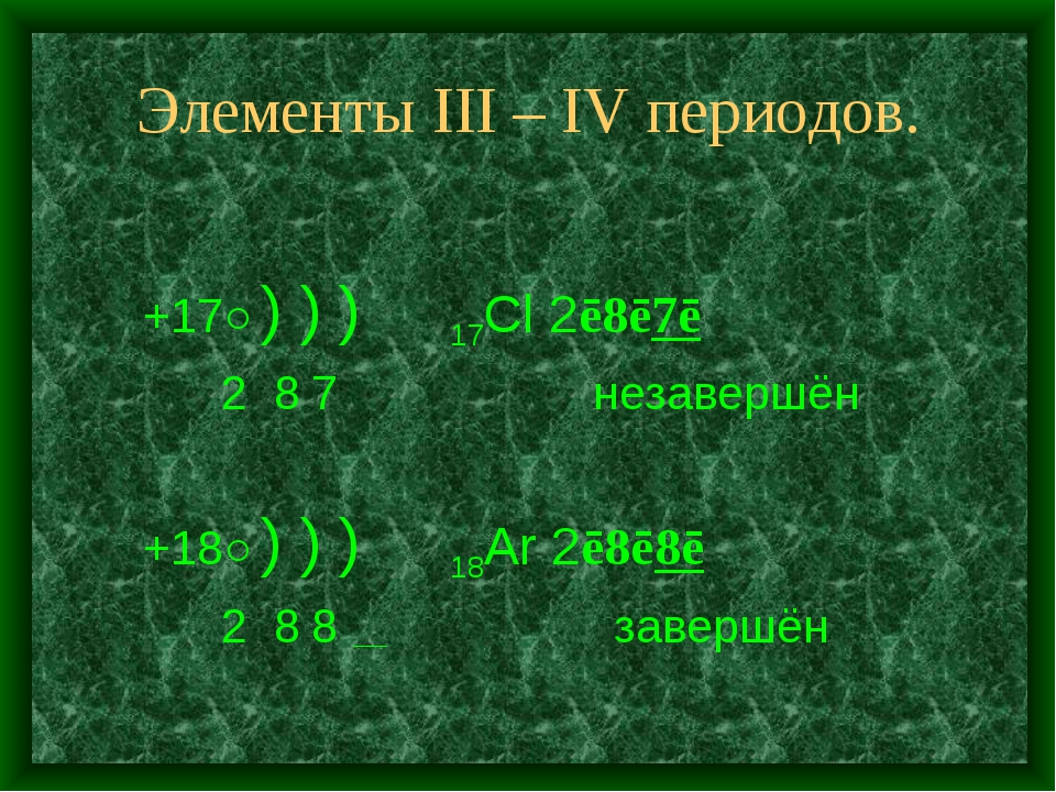 Элементы III – IV периодов. +17○) ) ) 17Cl 2ē8ē7ē 2 8 7 незавершён +18○) ) )...