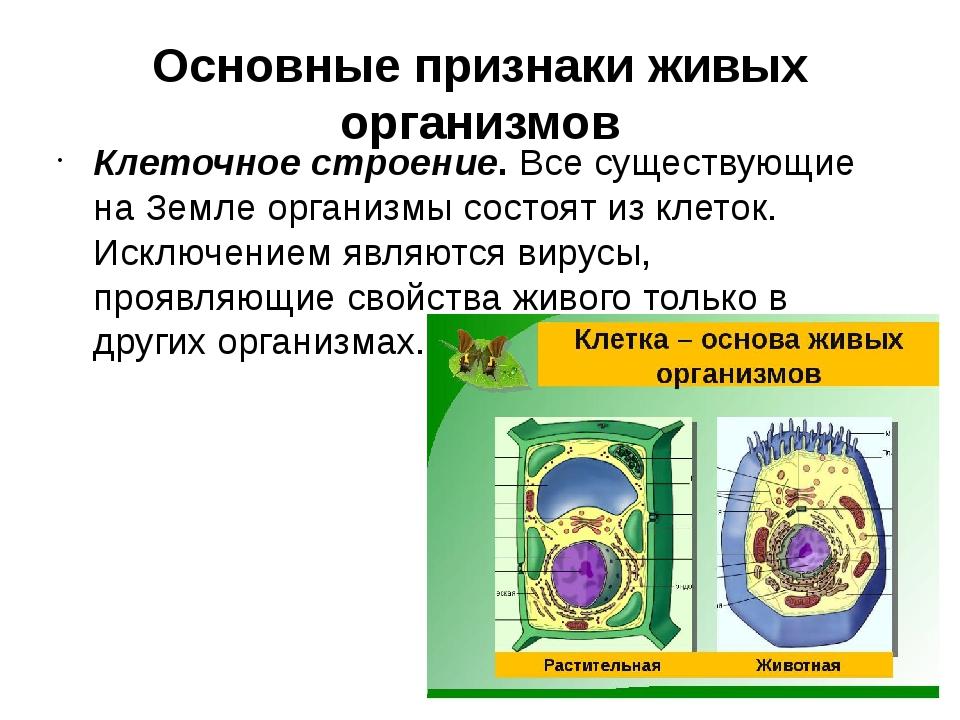 Основные признаки живых организмов Клеточное строение. Все существующие на Зе...