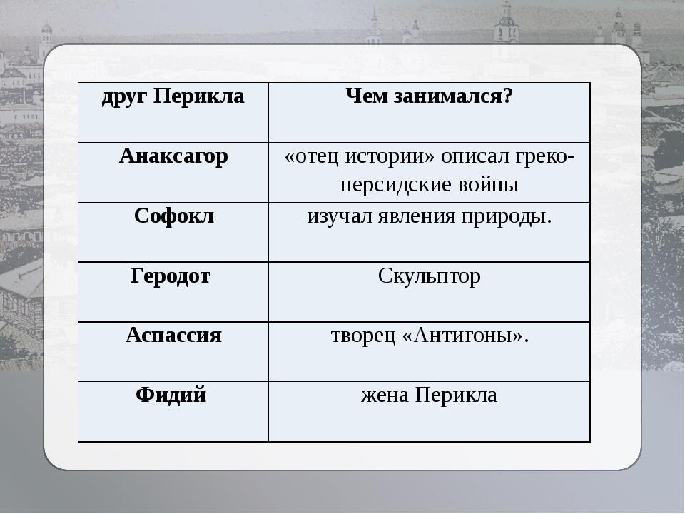другПерикла Чем занимался? Анаксагор «отец истории» описал греко-персидские в...