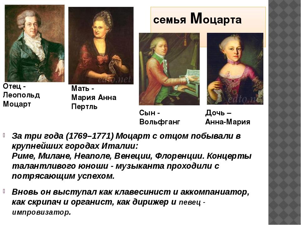 семья Моцарта За три года (1769–1771) Моцарт с отцом побывали в крупнейших го...