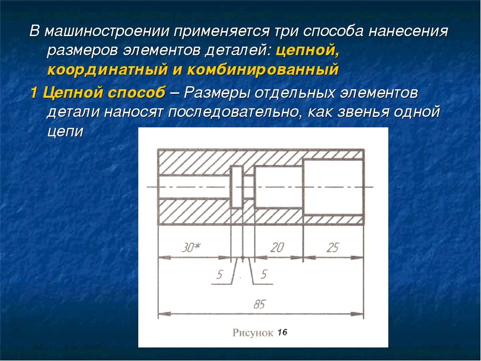 В машиностроении применяется три способа нанесения размеров элементов деталей...