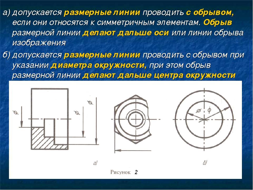 а) допускается размерные линии проводить с обрывом, если они относятся к симм...