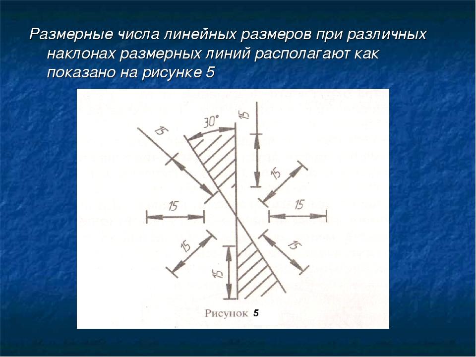 Размерные числа линейных размеров при различных наклонах размерных линий расп...