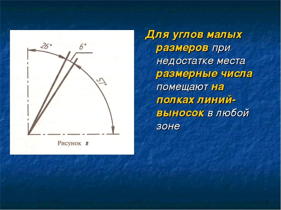 Для углов малых размеров при недостатке места размерные числа помещают на пол...