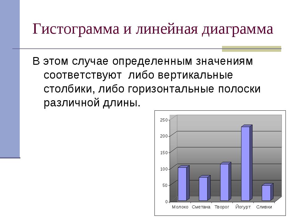 Гистограмма и линейная диаграмма В этом случае определенным значениям соответ...