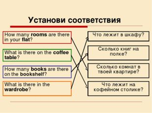 Установи соответствия How many rooms are there in your flat? How many books a